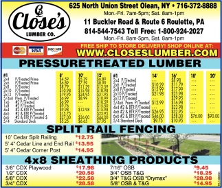 Pressuretreated Lumber