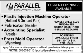 Current Openings Available